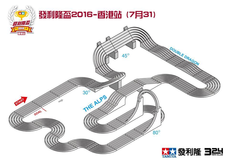 發利隆盃香港站及全港青少年四驅車大賽2016賽制